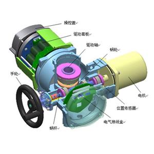 首页 执行机构 am6系列电动执行器  具有分体式结构执行器,解决高温及